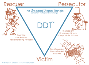 DDT-Character-Triangle1
