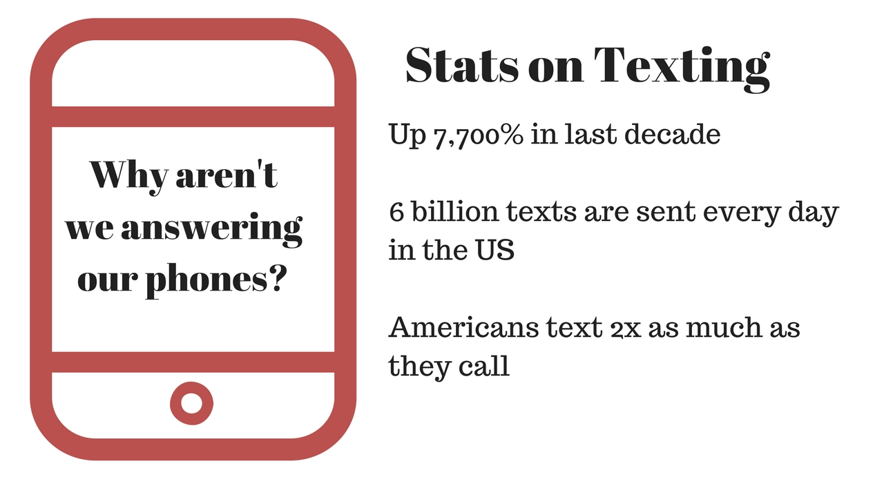 statistics about texting on your smartphone